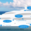 yacht-tracker-autoleaders.gr