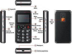 mobile phone with tracker